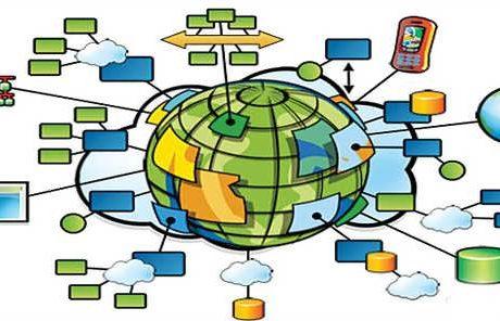 سیستم های اطلاعات جغرافیایی